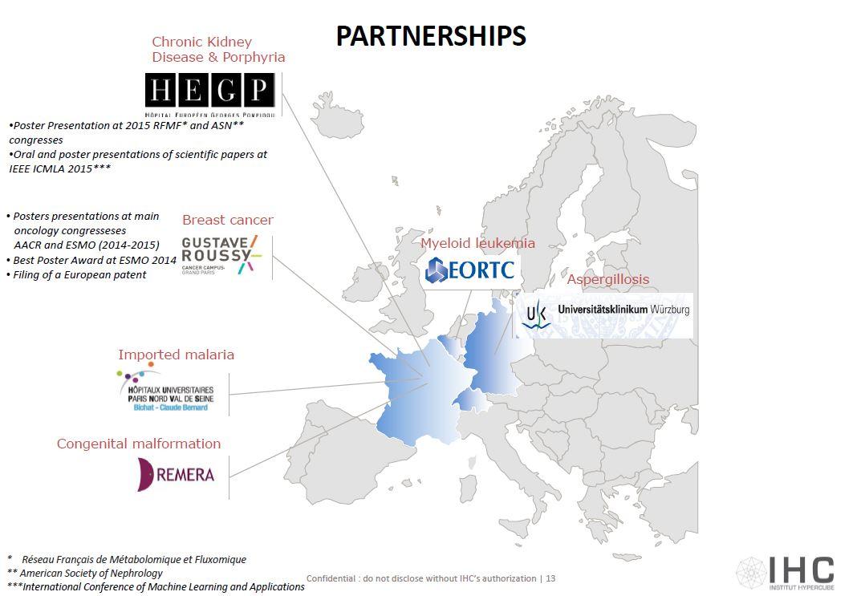 Carte partenaires